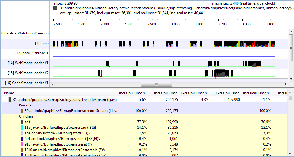 Methoden-Profiling mit Traceview