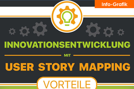 Infografik User Story Mapping